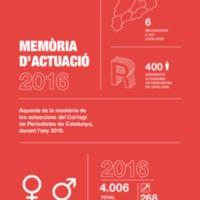 memoria_digital.pdf