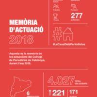 00_MEMORIA_PERIODISTES_2018_digital.pdf